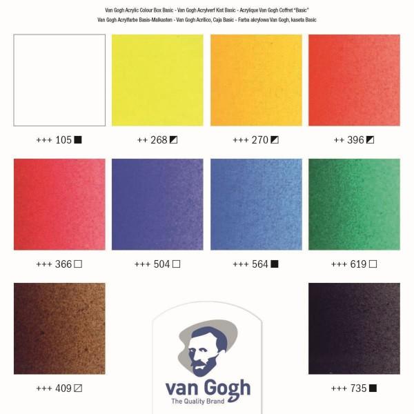 Skiču kaste van Gogh ar akrila krāsām 10 krāsas